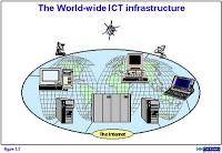 Future Network