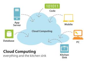 cloud-computing-300x214